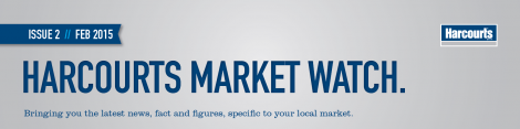 National MarketWatch (February 2015)
