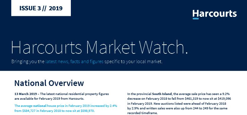 National Market Watch February 2019