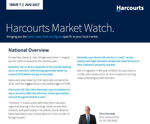 National Market Watch, August 2017