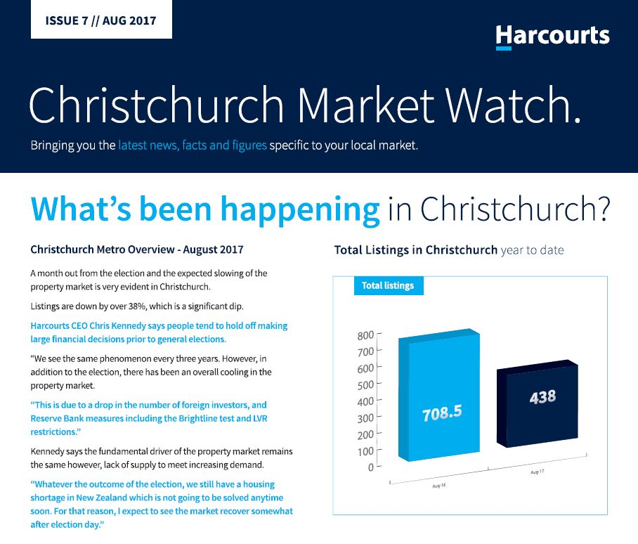 Christchurch Market Watch, August 2017