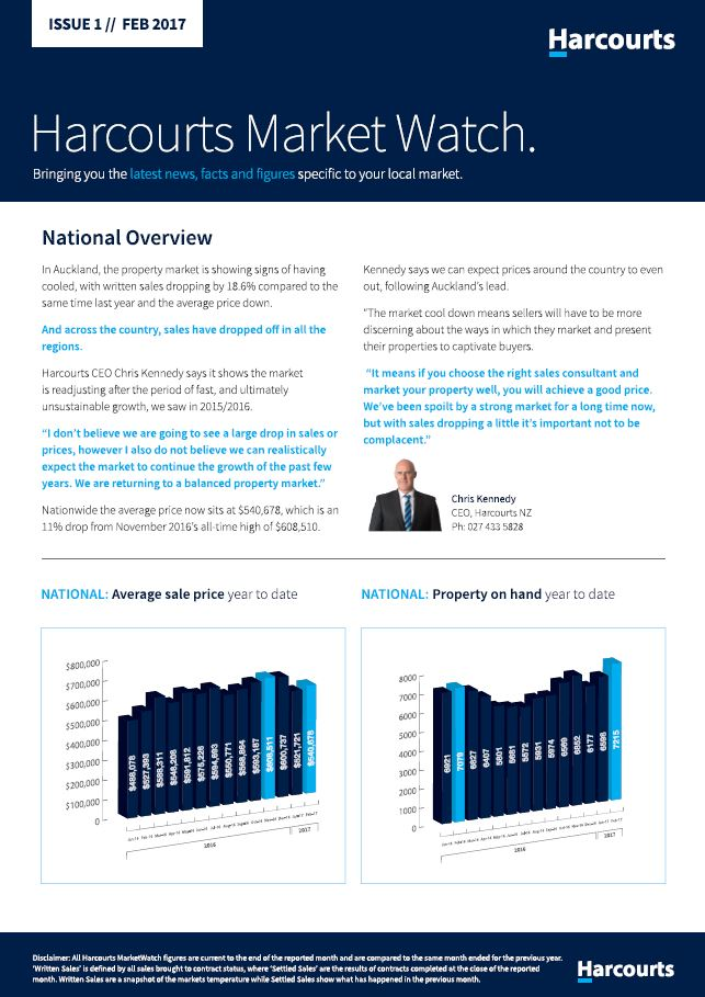 National Market Watch, February 2017