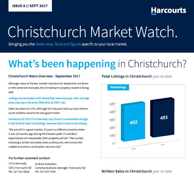 Christchurch Market Watch, September 2017