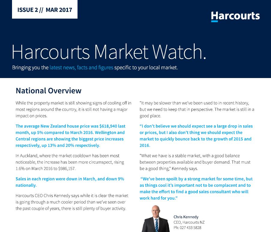 National Market Watch, April 2017