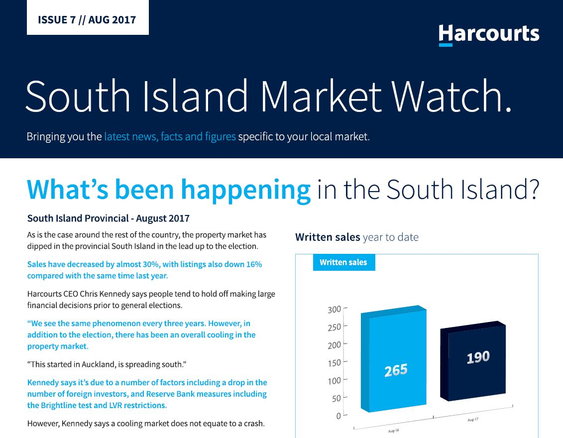 South Island Market Watch, August 2017