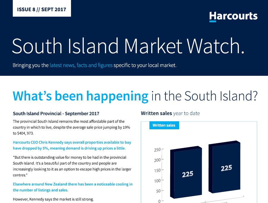 South Island Market Watch, September 2017
