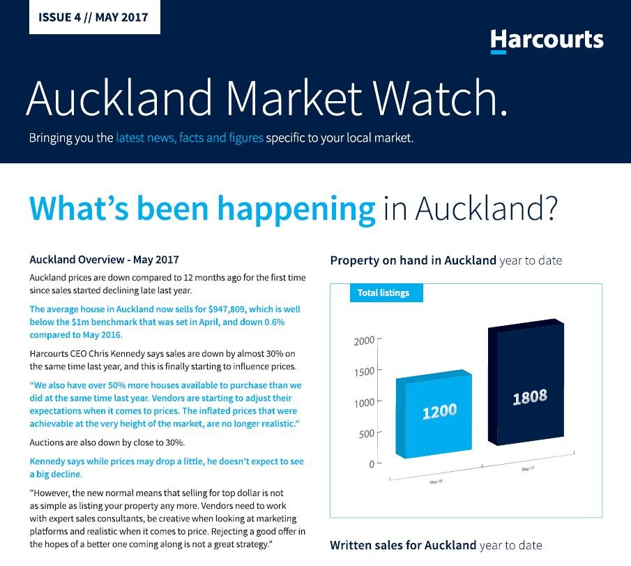 Auckland Market Watch, May 2017