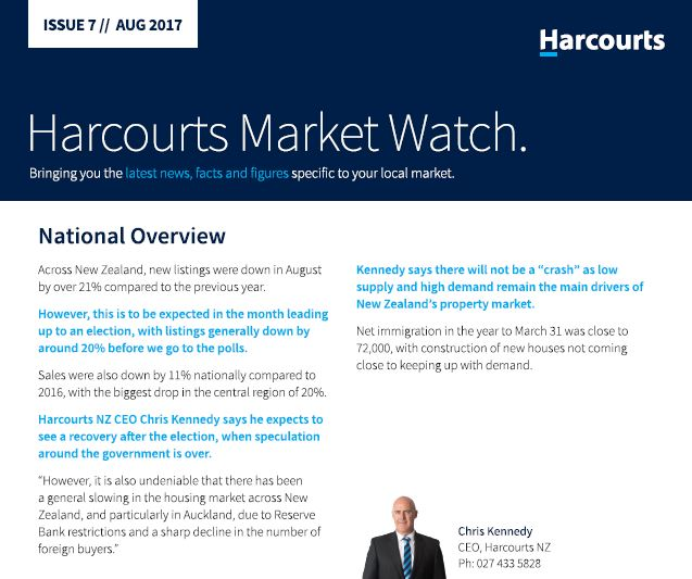 National Market Watch, September 2017