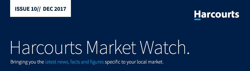 National Market Watch November 2017
